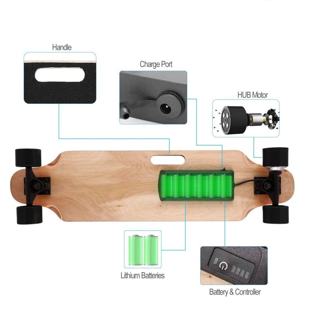 maigeek skateboard features